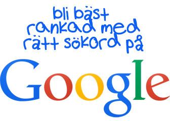 Bli bäst rankad med rätt sökord på Google