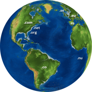 Vad är domännamn - Domäner i Världen